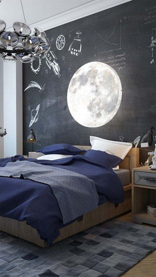 Chalkboard Wall Boys Bedroom