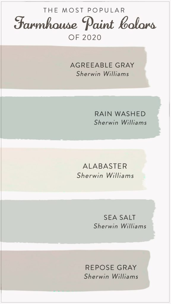 The Most Popular Farmhouse Paint Colors Of 2020 Decor Steals Blog